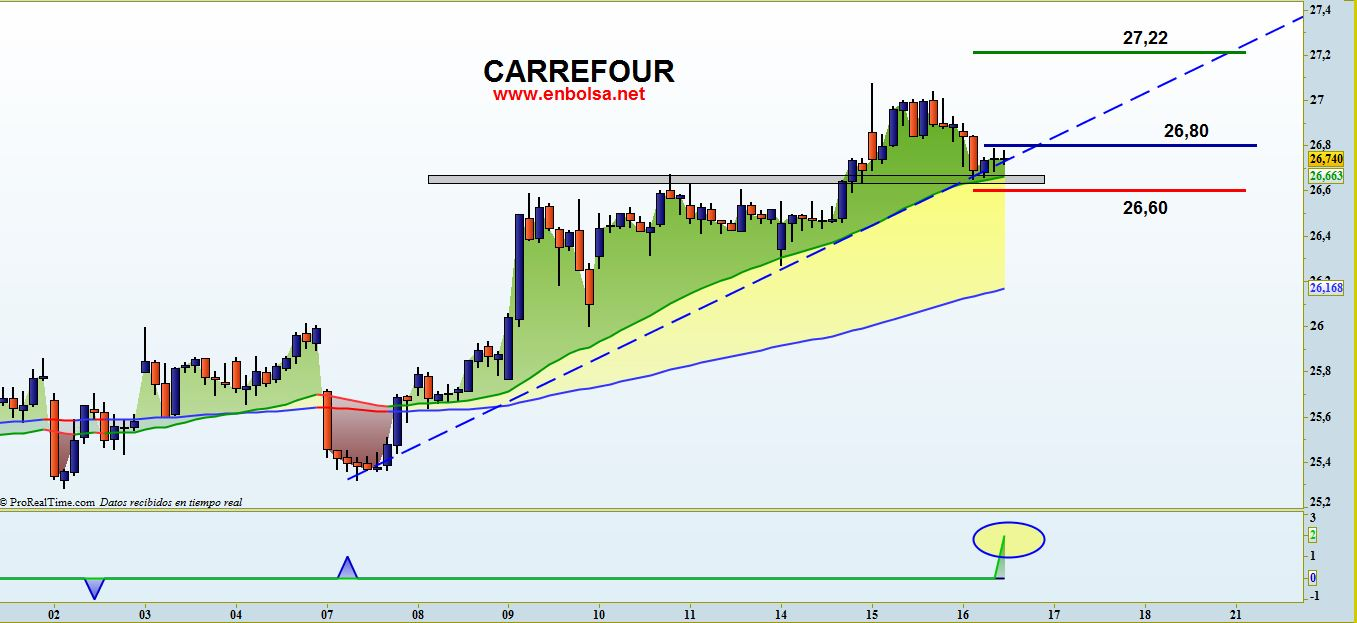 CARREFOUR 1610