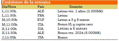 EMISIONES DE LA SEMANA