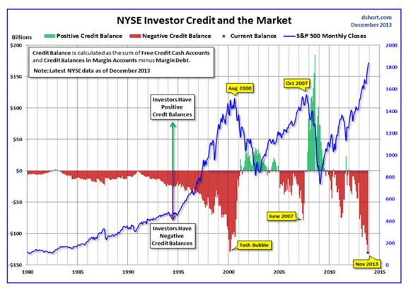 Apalancamiento del mercado forex