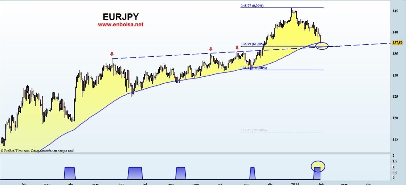 eurjpy1