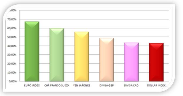 grafico estacionalidad 1