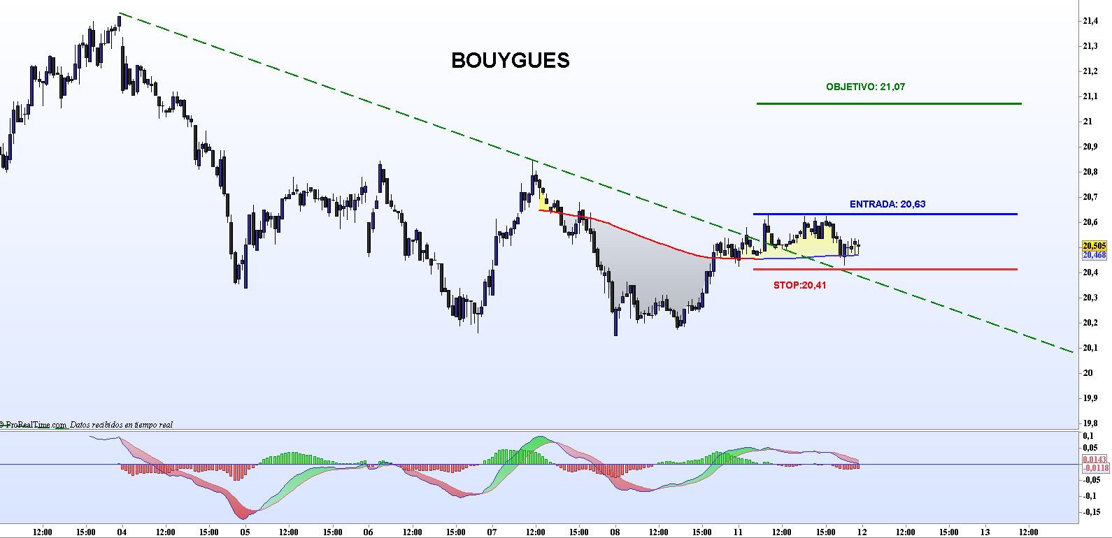 BOUYEGUES2