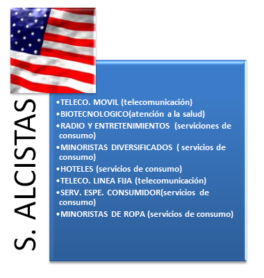 sectores usa top