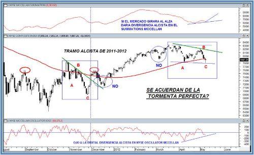thumb_NYSE%2009%200512%20MCCELLAN%20OSCI