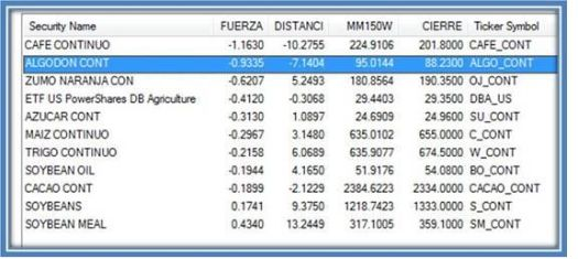 TABLAS  MP AGRICOLAS 04 03 2012