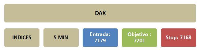 ENTRADA%20DAX%205MIN.JPG