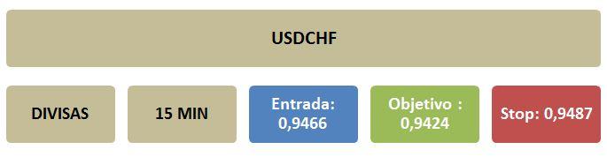 ENTRADA%20USDCHF.JPG