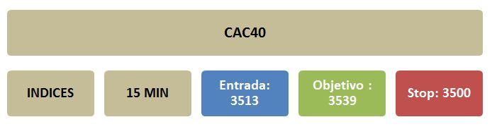 OPERACIONE%20CAC40.JPG
