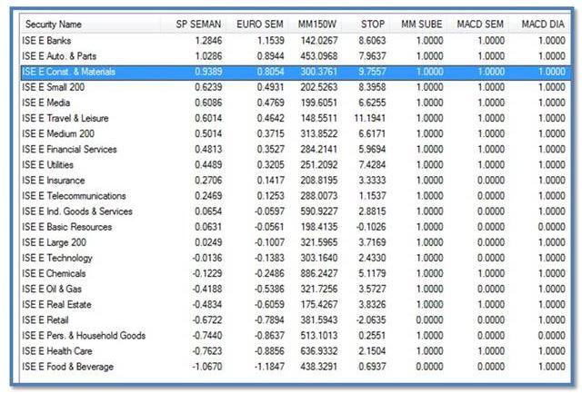 super sectores europeos 1