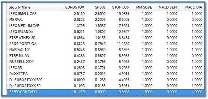 tablas indices 2