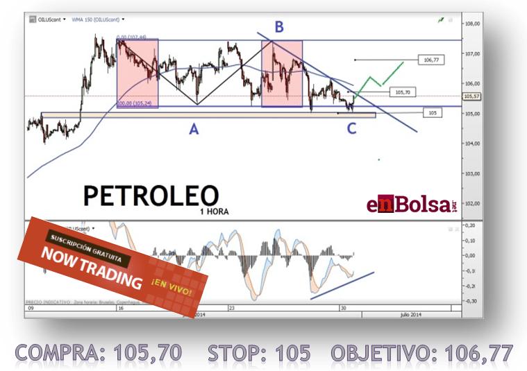PETROLEO 30062014