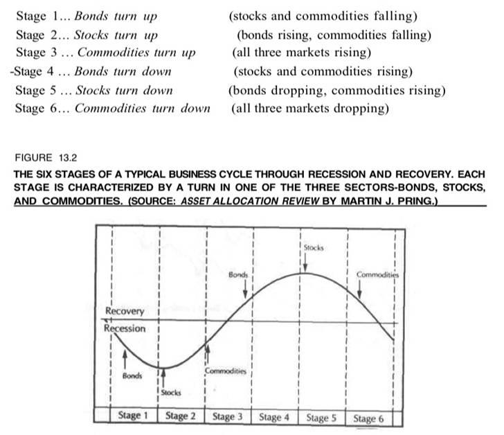 graf 5
