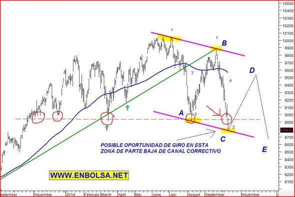 dax1-enbolsa-590xXx80