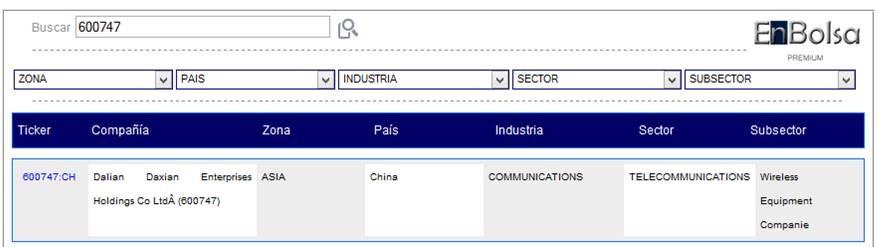 base de datos de compañias