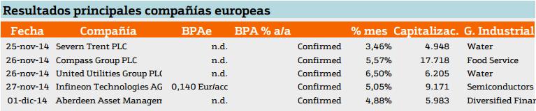resultados europa
