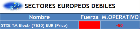 sectores europa fortaleza