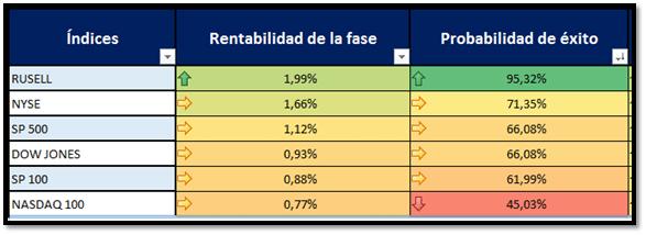 rallye_de_navidad