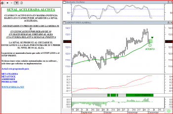 trading almirall