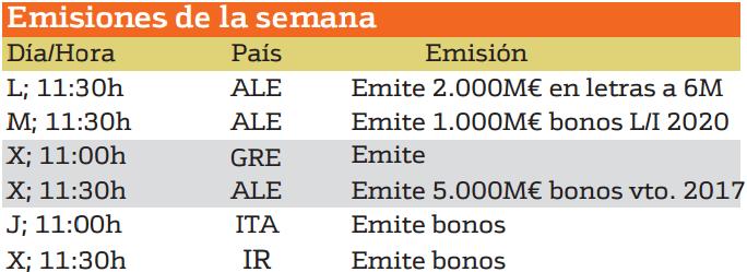 emisiones de deuda