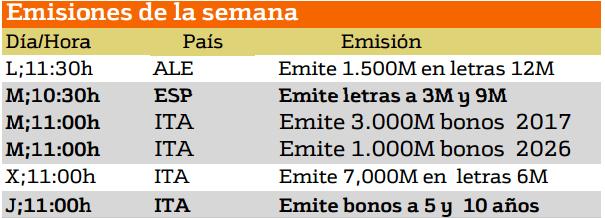 emisiones_de_deuda