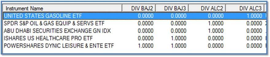 tabla divergencias