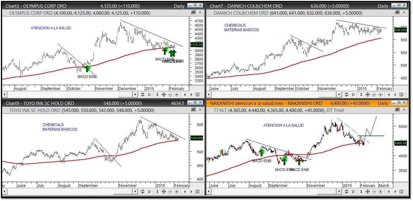 trading en japon