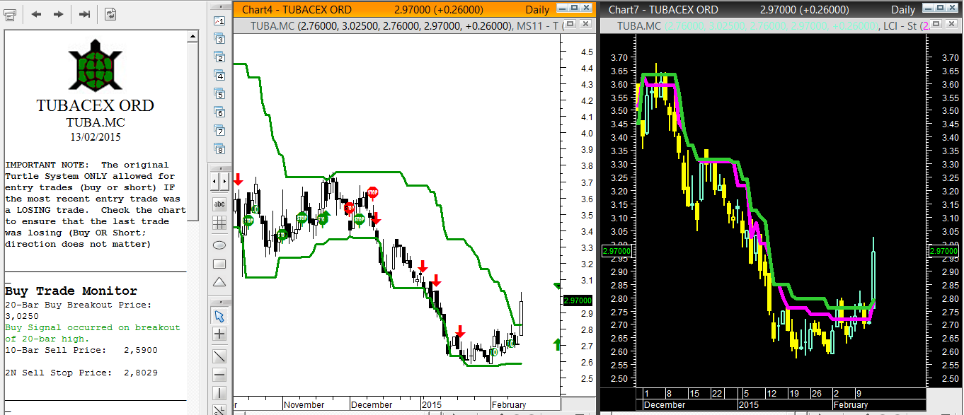 trading españa