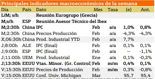 macroeconomia_