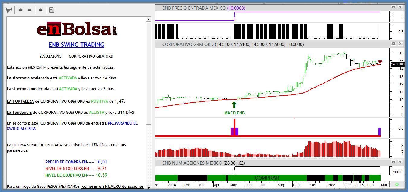 trading acciones mexico