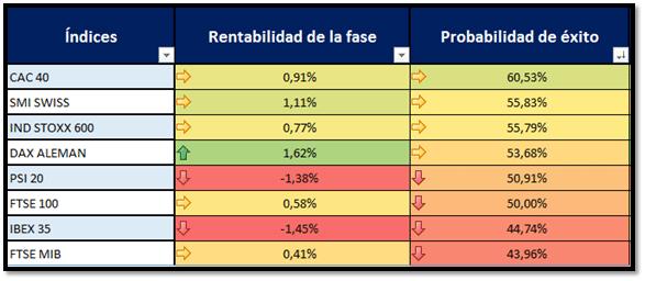 estacionalidad_