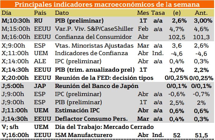 macroeconomia-