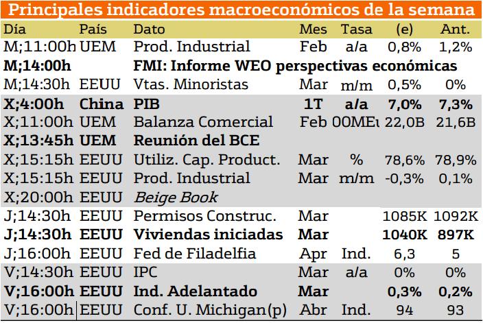 macroeconomia_1
