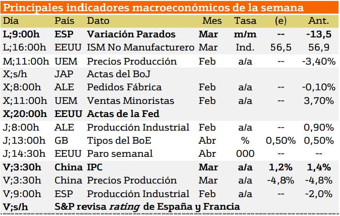 macroeconomia__