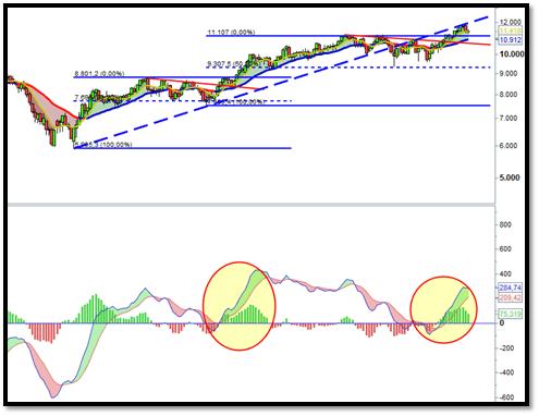 analisis_tecnico_ibex35