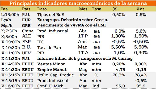 macroeconomia_07