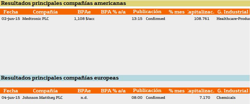 resultados_europa_usa