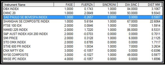 trading brasil_