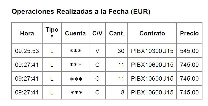 Binary options indicator arrow