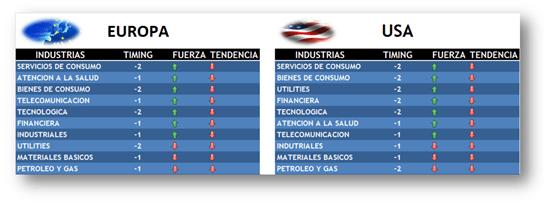 industria industriales