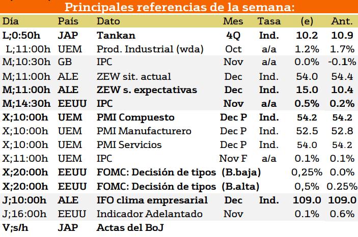 macroeconomia_10