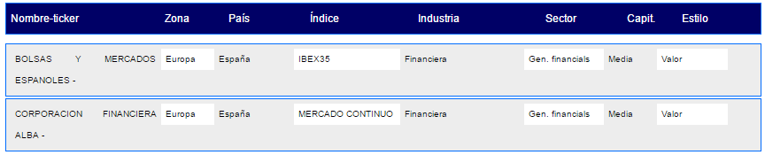 base de datos general financials