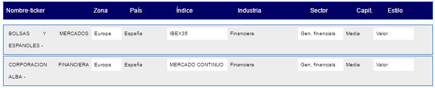 base de datos general financials