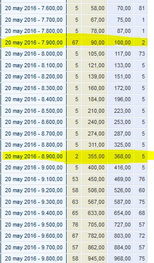 opciones financieras ibex35
