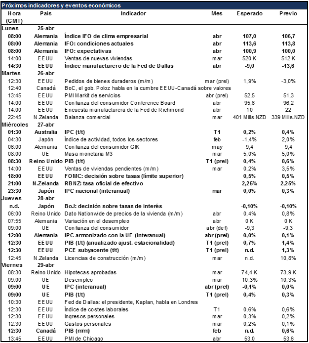 trading macroeconomiaq