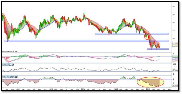 deutschbank trading