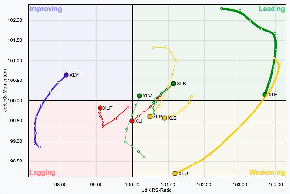 0. grafico inicio