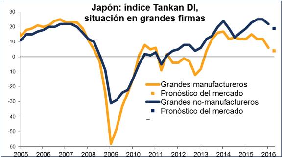 japon trading