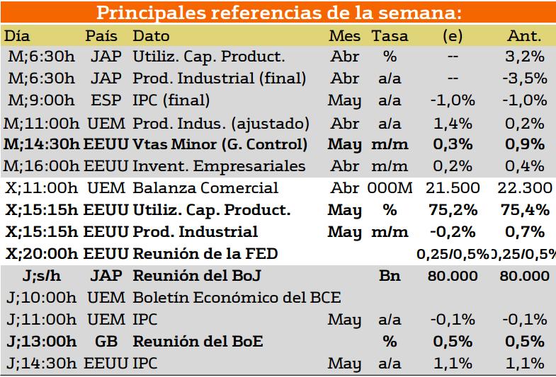 macroeconomia 01