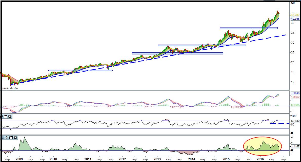 cms energy trading