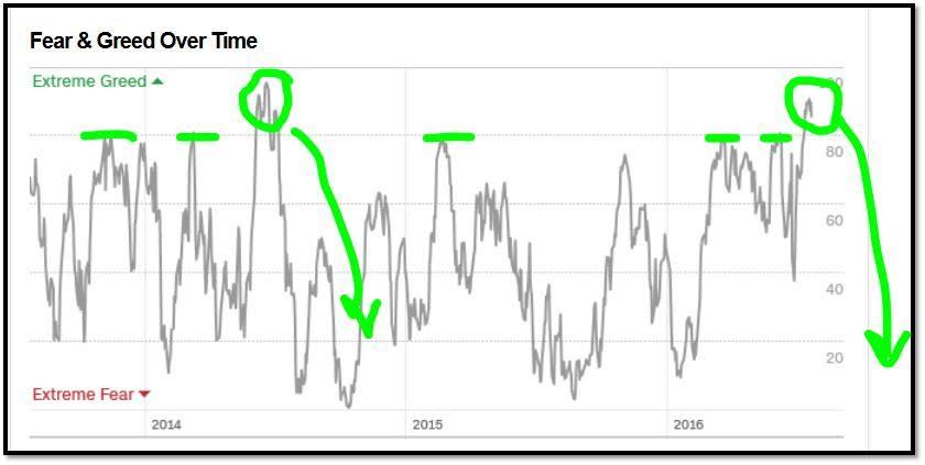 estacionalidad trading